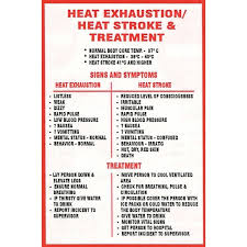 47-Cool Down with Hot Summer First-Aid 5 Tips for Cold Therapy